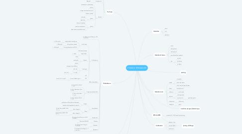 Mind Map: Endokrin & Metabolik