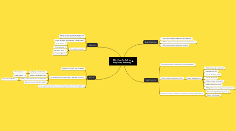 Mind Map: 006- How To Sell on Etsy/Shop Branding