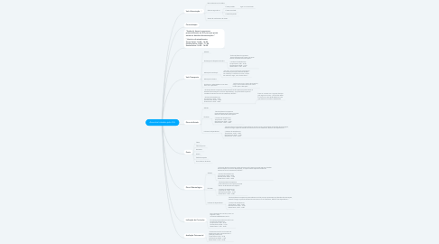 Mind Map: Assuntos tratados pelo R.H
