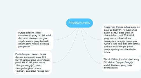 Mind Map: PEMBUNUHAN