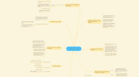 Mind Map: Los medios didácticos y los recursos educativos: