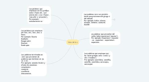 Mind Map: Usos de la x