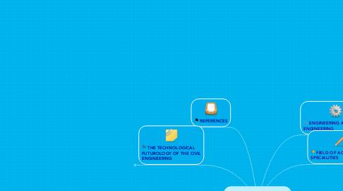 Mind Map: CIVIL ENGINEERING AND GENERALITIES