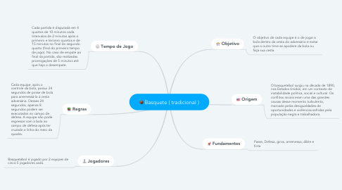 Mind Map: Basquete ( tradicional )