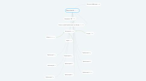 Mind Map: @grodnoalfa