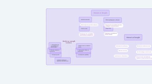 Mind Map: Desafios da educação brasileira: