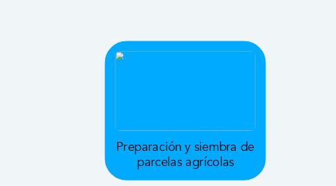 Mind Map: Preparación y siembra de parcelas agrícolas