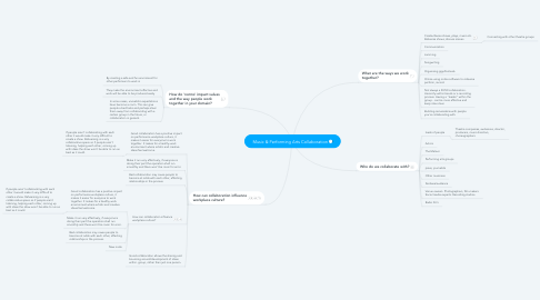 Mind Map: Music & Performing Arts Collaboration