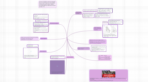 Mind Map: Regional and social dialects