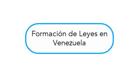Mind Map: Formación de Leyes en Venezuela