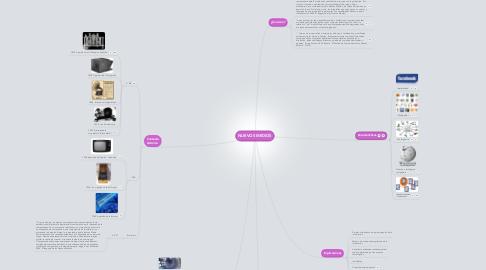 Mind Map: NUEVOS MEDIOS