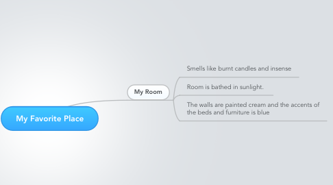 Mind Map: My Favorite Place