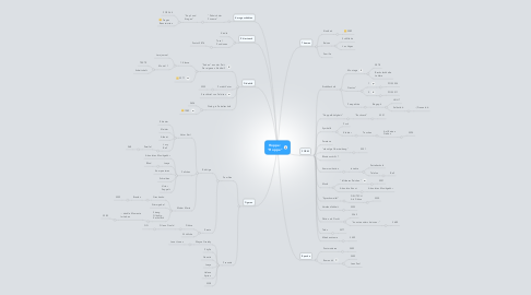 "Mind Map: Hoppe: ""Hoppe"""