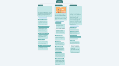 Mind Map: FORMAS DE CONTRATACION PUBLICA