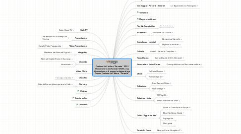 """Mind Map: Contenuti di Valore """"Pesante"""" 2012 Un sommario dei formati WOW a tua disposizione e di esempi relazionati per Creare Contenuti di Valore """"Pesante"""""""