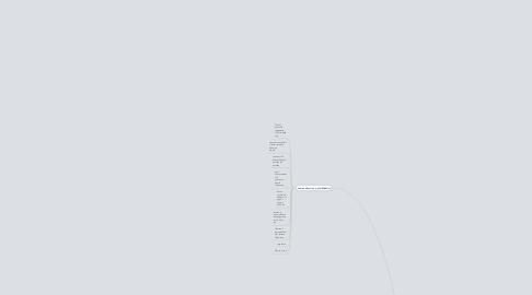 Mind Map: prospectiva general de la  ingenieria civil en colombia