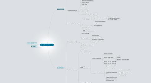 Mind Map: Wirtschaftsunterricht gestalten