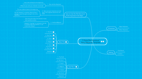 "Mind Map: ""7 Point Plot Structure"" Story Mapping Template"