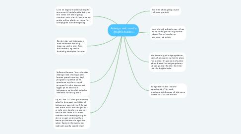 Mind Map: Adesign web media graphic bureau