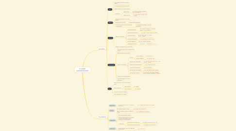 Mind Map: CLASSES GRAMMATICALES