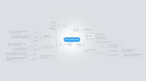 Mind Map: Der Konditionalsatz