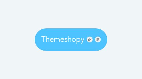 Mind Map: Themeshopy