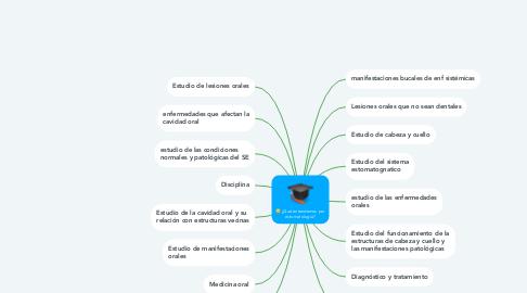 Mind Map: ¿Qué entendemos por estomatología?