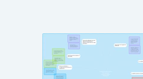 Mind Map: Vivência e Elaboração na Psicoterapia Fenomenológico- Existencial
