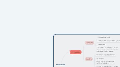 Mind Map: MADDELER