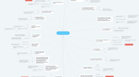 Mind Map: Guia de equipamentos