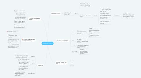 Mind Map: Gestão de Projetos.