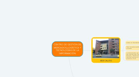 Mind Map: CENTRO DE GESTIÓN DE MERCADOS,LOGÍSTICA Y TECNOLOGÍAS DE LA IMFORMACIÓN