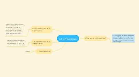 Mind Map: La información