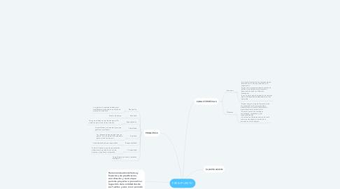 Mind Map: PRESUPUESTO