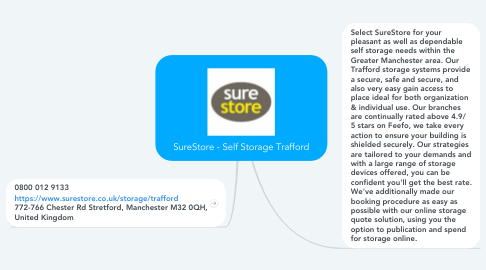 Mind Map: SureStore - Self Storage Trafford