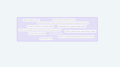 Mind Map: LOS 4 PRINCIPIOS PARA CONSTRUIR DISCIPLINA