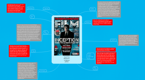 Mind Map: Total Film Magazine: 'Inception (2010)'