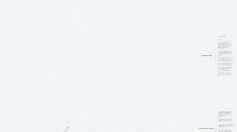 Mind Map: LÀM TIKTOK TRIỆU VIEW NHƯ THẾ NÀO?
