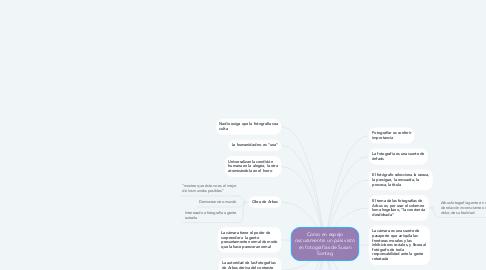 Mind Map: Lenguaje visual  Paulette Pazmiño