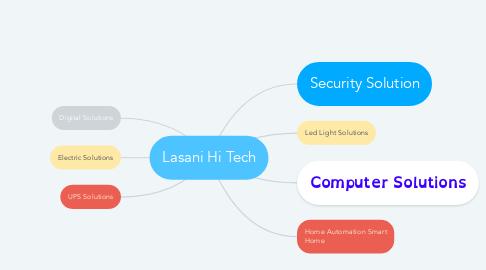Mind Map: Lasani Hi Tech