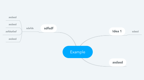 Mind Map: Example