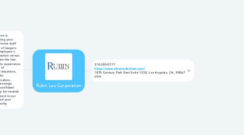 Mind Map: Rubin Law Corporation