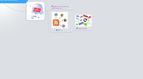 Mind Map: Copy of HERRAMIENTAS WEB 2.0 Y M-LEARNING COMO APOYO EN LA EDUCACIÓN