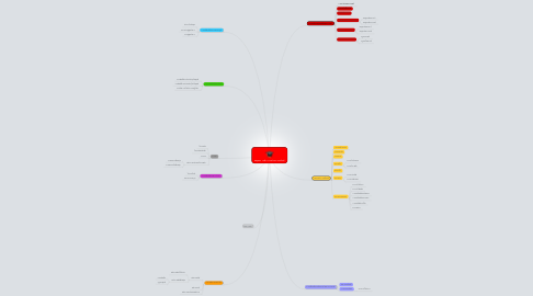 Mind Map: Physics1   บทที่ 1 เวกเตอร์และการเคลื่อนที่