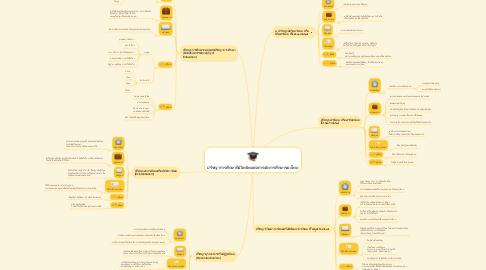 Mind Map: ปรัชญาการศึกษาที่มีอิทธิพลต่อการจัดการศึกษาของไทย