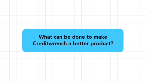 Mind Map: What can be done to make Creditwrench a better product?