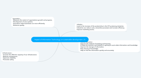 Mind Map: Impact of Information Technology on sustainable development  (1)