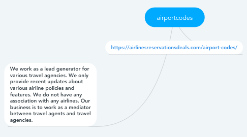 Mind Map: airportcodes