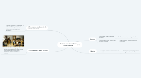 Mind Map: El acceso a la educación en el Peru colonial