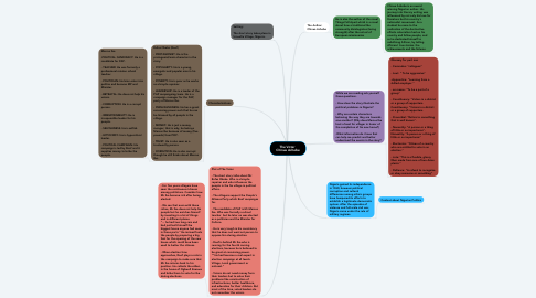 Mind Map: The Voter  Chinua Achebe